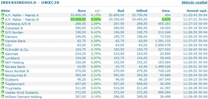 euroinvestor_c20_smushed